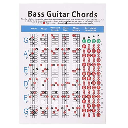 Leezo 4-Saiter-Gitarrenakkord Lehrtafel Poster Musikunterricht Anfängermusik Lernhilfe Unterricht Referenztafeln, 200 g beschichtetes Papier 4-Saiter-E-Bass und Saitentabelle