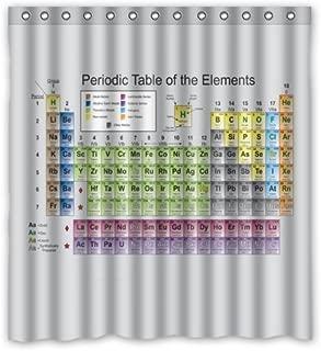 Best chemical element 52 Reviews