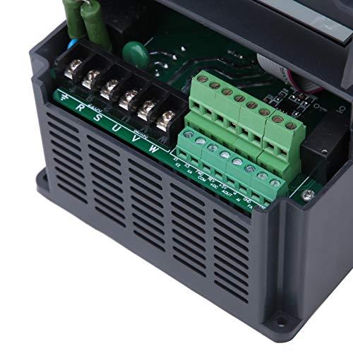 Convertidor de frecuencia universal para la industria del embalaje(1.5kw)