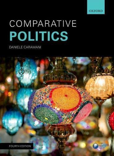 Image OfComparative Politics