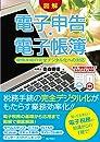図解 電子申告・電子帳簿 ―税務手続の完全デジタル化への対応―