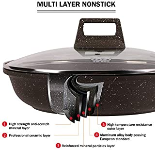 Nonstick Ceramic Marble Coated 10 Inches Frying Pan With Tempered Glass Lid - Easy to clean Multilayer Aluminum Wok Skillet Cookware For Omelet and Sauces