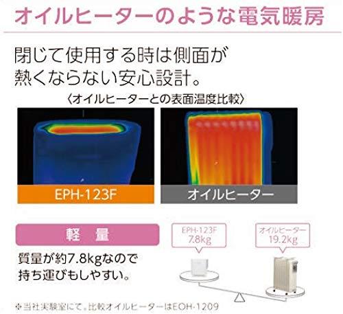 トヨトミ遠赤外線電気パネルヒーター【DeuxR】日本製ホワイトEPH-123F(W)
