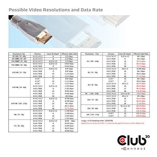 Club 3D CAC-1371 Ultra High Speed HDMI Kabel, 10K 120Hz Schwarz