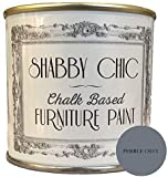 Image Chalk Paints Review and Comparison