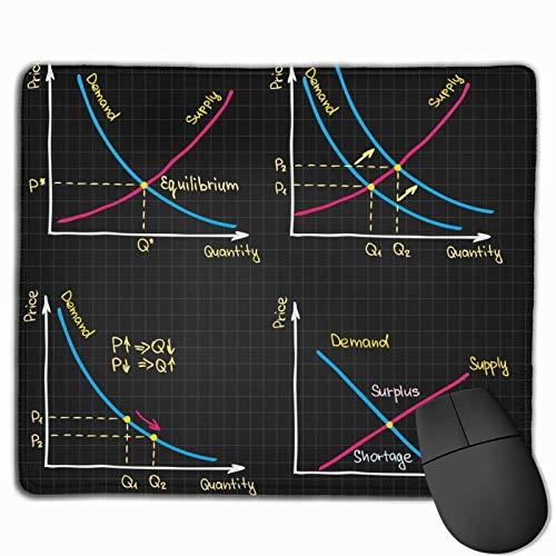 Alfombrilla para ratón con gráficos de Oferta y Demanda, Alfombrilla de Goma Antideslizante, Accesorios de Escritorio, 18 x 22cm