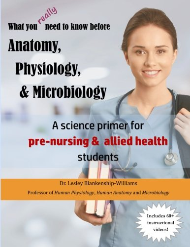 Top 10 best selling list for what is a clinical for nursing students?