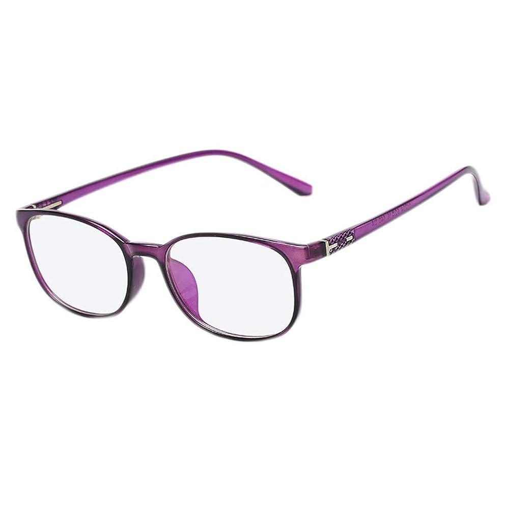 Bdfjhoiugk Blue Light Blocking Glasses UV400 Transparent Lens Safety Glasses for Computer/Phone Better Sleep [Anti-Eyes Detection] Unisex (Men/Women) (Color : -, Size : -)