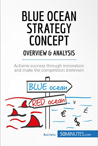 Blue Ocean Strategy Concept Overview Analysis Achieve Success Through Innovation And Make The Competition