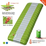 Overmont Extra 4.7in Thickness 27.5in Width Sleeping Pad Inflatable Camping Mat Ultimate Air Mattress Compact Carry Bag Built-in Pump Waterproof for Backpacking Hiking Travel