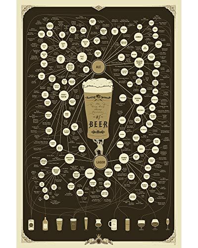 Bier-Typen-Plakat - die sehr vielen Sorten des Bieres durch Pop Chart Lab - Brown / großes 24x36 - Unframed Plakat
