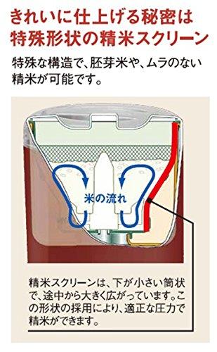 サタケ家庭用精米機マジックミル【5合】RSKM5D