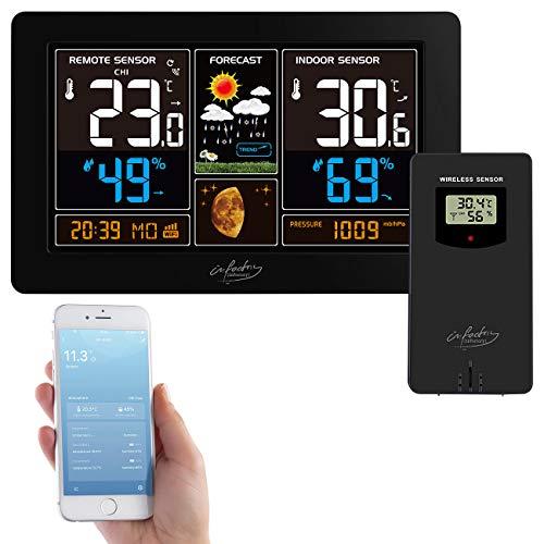 infactory Internet Wetterstation: WLAN-Funk-Wetterstation mit Außensensor, XL-Farbdisplay und App (Wetterstation Datenlogger)