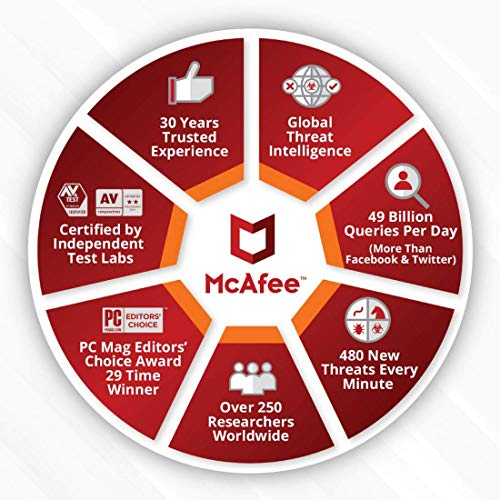 McAfee Total Protection (Windows / Mac / Android / iOS) 2 Device + 1 device Free, 1 Year (Single Key) (Email Delivery - No CD) 7