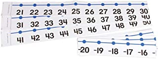 Best hand2mind Number Line -20 to 100 Decoration for Classroom Wall, Bulletin Board & Math Classes, 4 Inch x 36 Inch, Homeschooling Supplies & Classroom Decor, (12 Number Sections) Review