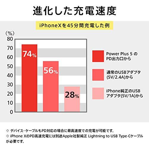 51ECWOJqn2L-PD45W出力のモバイルバッテリー「cheero Power Plus 5 15000mAh」をレビュー!Chromebookに良いかも