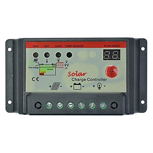 Renewable Energy Controllers