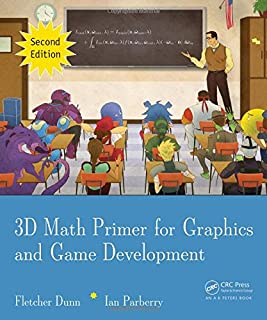 mathematics graphics software