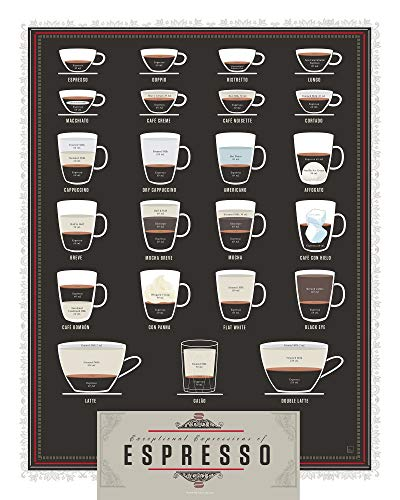Exceptional Expressions of Espresso Coffee