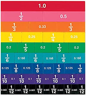 Best montessori decimal materials Reviews