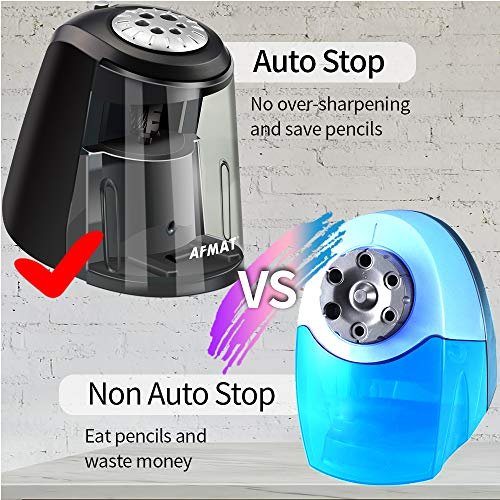 AFMAT Electric Pencil Sharpener Heavy Duty, 6 Holes, Large Adjustable Pencil Sharpener for Artists, Super Quiet Classroom Electric Sharpener with Helical Blade, Auto Stop for 6-11mm Jumbo Pencils Photo #5