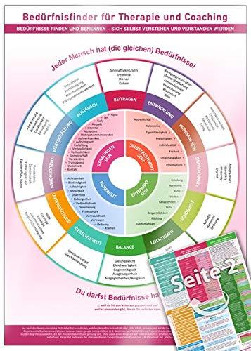 Bedürfnisfinder für Therapie und Coaching (2020): - Bedürfnisse finden und benennen - sich verstehen, verstanden werden, Empathie geben (DINA4, laminiert)