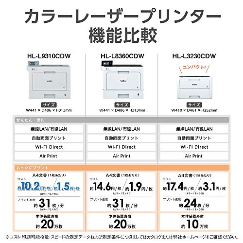 brotherA4カラーレーザープリンターHL-L9310CDW/31PPM/両面印刷/有線・無線LAN