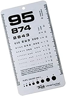 Ultimate Pocket Eye Chart Rosenbaum/Snellen