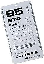 Best rosenbaum eye chart Reviews