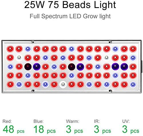 TENDERNESS Pflanze Licht Full Spectrum Pflanzenwachstumslampe Pflanzenwachstum Lampen 25W 45W LED wachsen Licht Full Spectrum LED Panel mit Reflektor Cup für Indoor-Anlage blüht Sämling,25w
