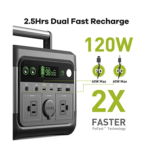 Puleida Portable Power Station 300W – 296Wh Backup Lithium Battery【120W Dual Quick Recharge】110V/300W Pure Sine Wave AC…