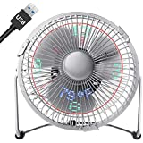 SAYTAY Portable Desktop Fan with Real Time Temperature and Build in Message Personal Cooling Fan 360/° Rotation Durable for Home and Office USB LED Fan SWR