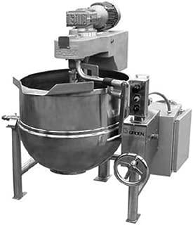 groen kettle mixer