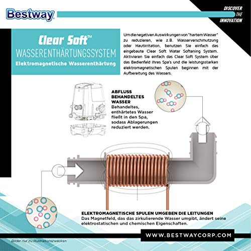 Bestway Lay-Z-Spa Hawaii HydroJet Pro - 7
