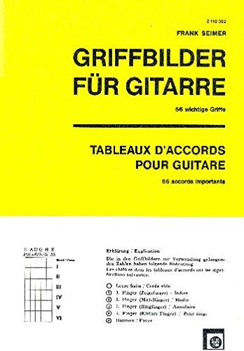 Griffbilder für Gitarre: 66 wichtige Griffe