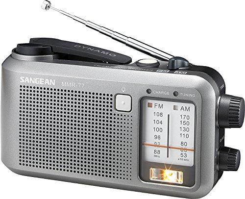 radio sangean fabricante Sangean