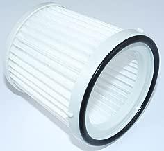 BLACK+DECKER Hand Vacuum Filter for Model FHV1200 Vac (FVF100)