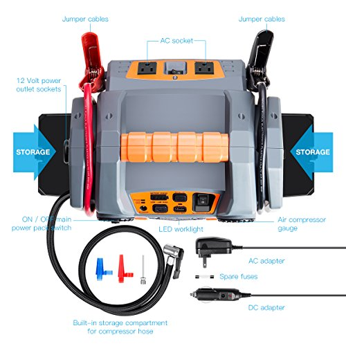 POTEK Portable Power Source:1500 Peak/ 750 Instant Amps Jump Starter, 300W Inverter,150 PSI Air Compressor