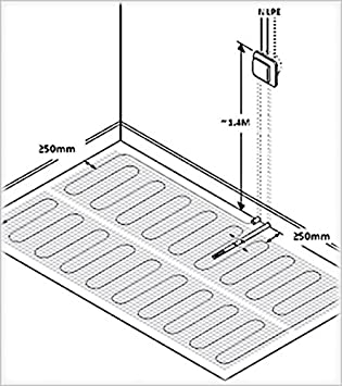 Thermostat:RTC70.26 200 Watt Komplett-Set Elektrische Fu/ßbodenheizung mit TWIN-Technologie Gr/ö/ße:3 m/²