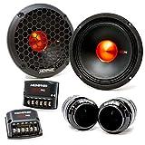 Memphis Audio MJP6C 6.5' MOJO Pro Component Speakers - Pair