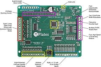 Pi-Plates Enhanced Raspberry Pi Data Acquisition and Controller