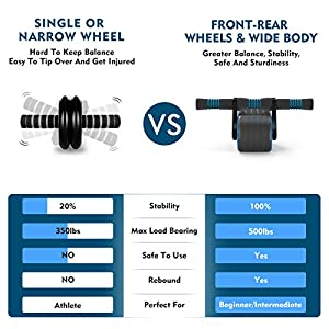 Skyspeed 10-in-1 Ab Roller Kit For Full-body & Abdominal Training, Auto Rebound Ab Wheel With Ultra Wide Rubber Track & Dual Large Wheels For Abs Exercise, Multipurpose Workout Set For Men Women