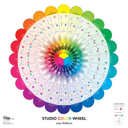 Studio Color Wheel: 28