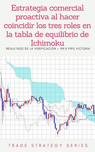 Estrategia comercial proactiva al hacer coincidir los tres roles en la tabla de equilibrio de Ichimoku: Resultado de la verificaci贸n 199,9 pips victoria