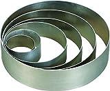 Dickes, stabiles Aluminium, Premium-Qualität Leicht zu reinigen durch die glatte Oberfläche Feine, präzise, hochwertige Verarbeitung Bestens für die professionelle Gastronomie geeignet Spülmaschinen geeignet