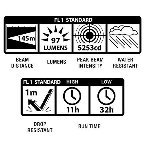マグライト MAG-LITE(マグライト) ミニマグ 3W LED 単3×2本 レッド SP2203H