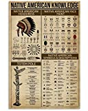 Native American Knowledge Retro Metal Tin...