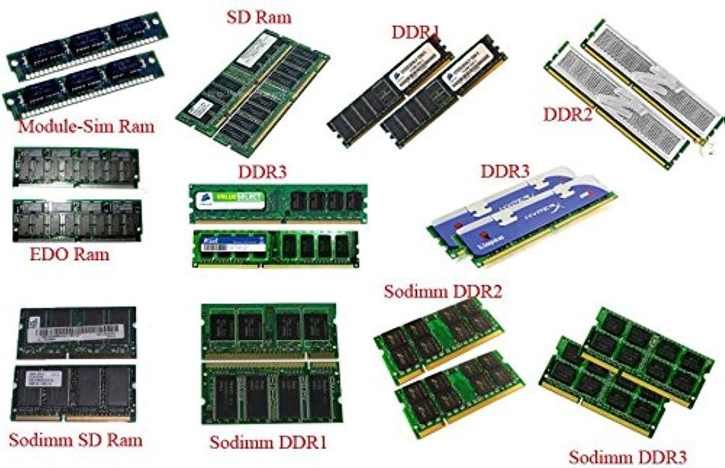 定説しっとり花婿16?GB SODIMM pc4?–?17000s ddr4?–?2133メモリfor Lenovo Yoga 910第7世代インテルby link-memory