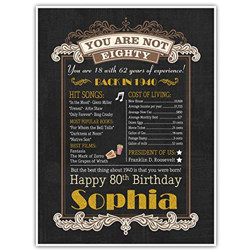 80th Birthday Chalkboard Born in 1938 Stats Sign Photo Prop Poster