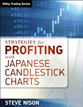Strategies for Profiting with Japanese Candlestick Charts